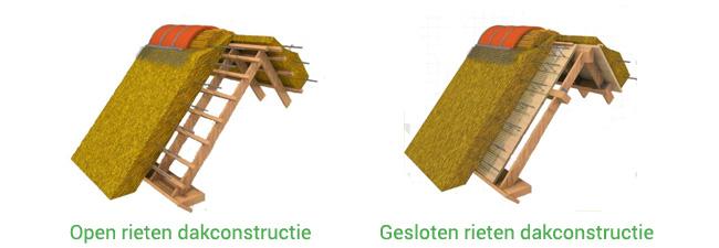 rietdekkersbedrijf Sint-Truiden